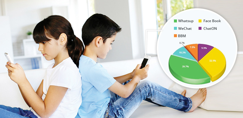Keep a tab on malicious apps on your child's cell phone