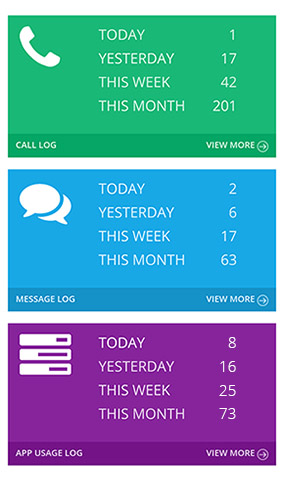 Free SMS tracker, cell phone tracker and monitor | Easy logger