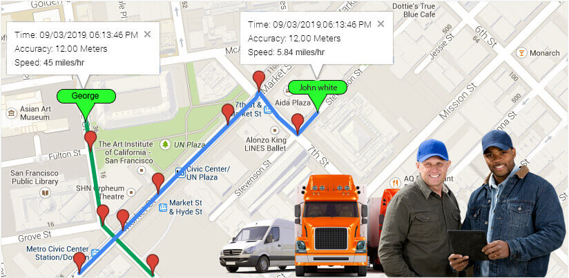 How GPS Vehicle Tracking System Boosts Profitability