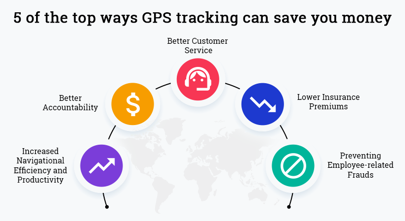 5 Ways for Businesses to Save Money Using a GPS Tracking App