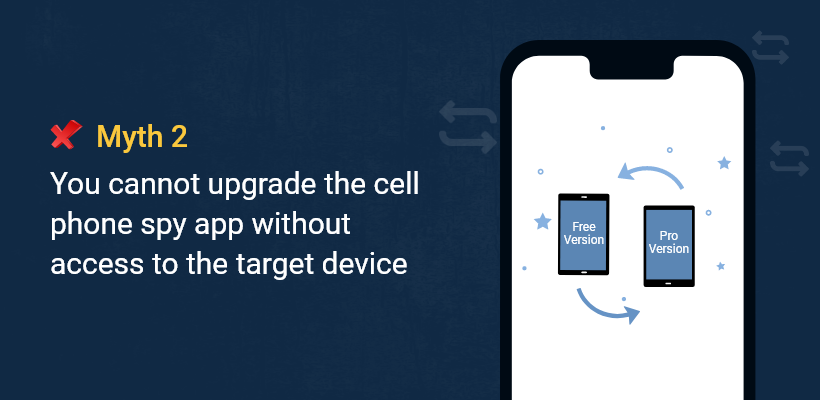 You cannot upgrade the cell phone spy app without access to the target device.